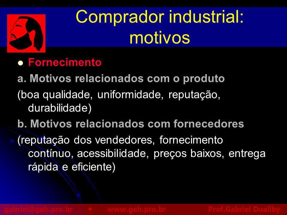 Comprador industrial: motivos