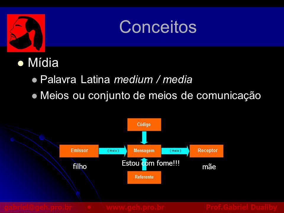 Conceitos Mídia Palavra Latina medium / media