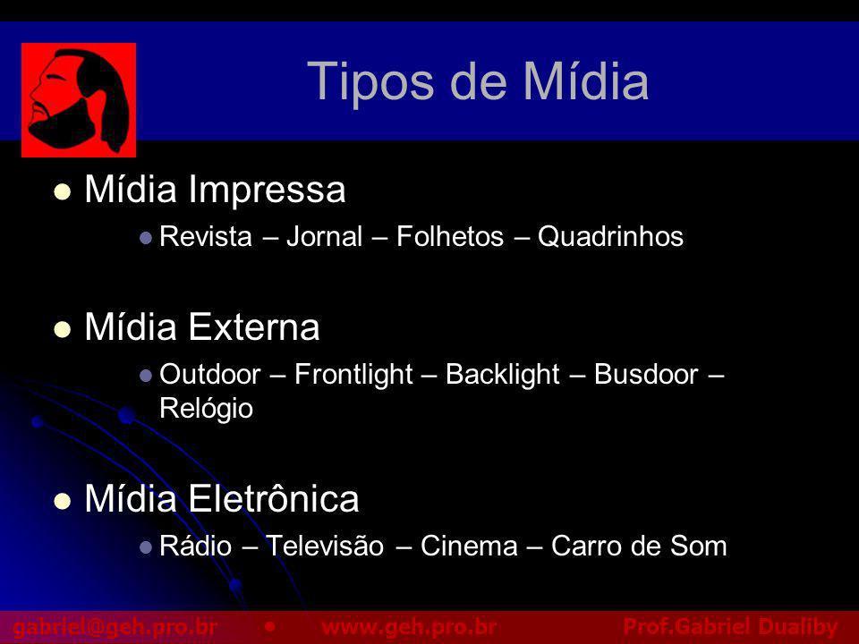 Tipos de Mídia Mídia Impressa Mídia Externa Mídia Eletrônica