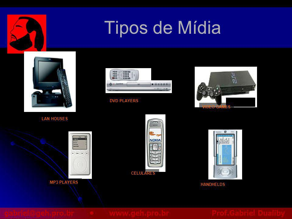 Tipos de Mídia DVD PLAYERS VIDEO GAMES LAN HOUSES CELULARES