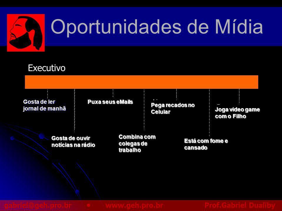 Oportunidades de Mídia