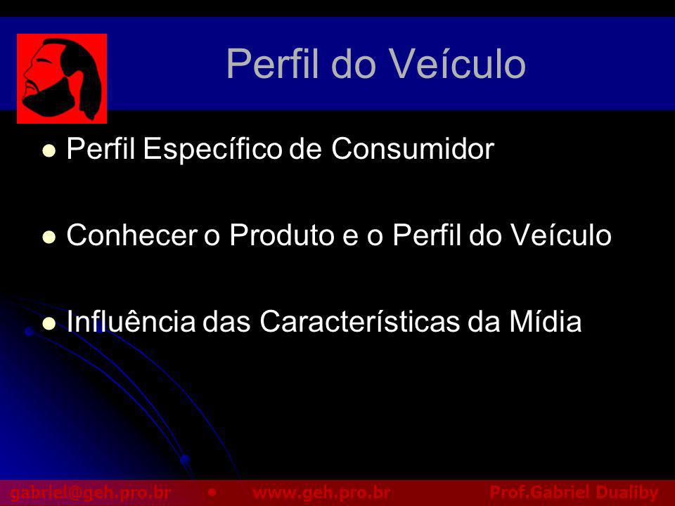 Perfil do Veículo Perfil Específico de Consumidor