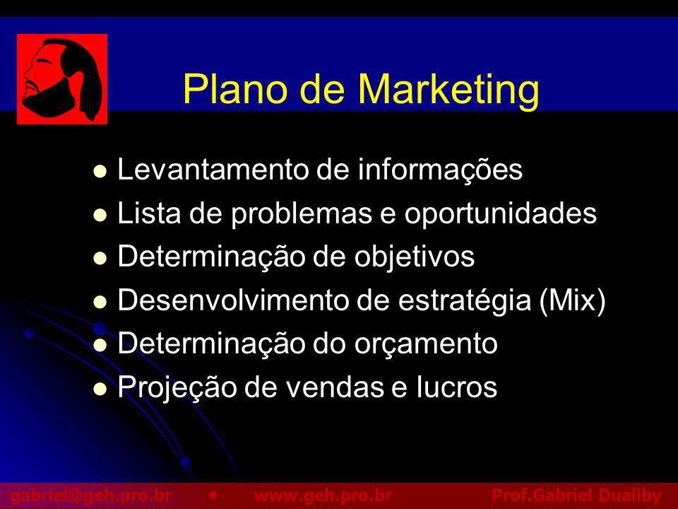 Plano de Marketing Levantamento de informações