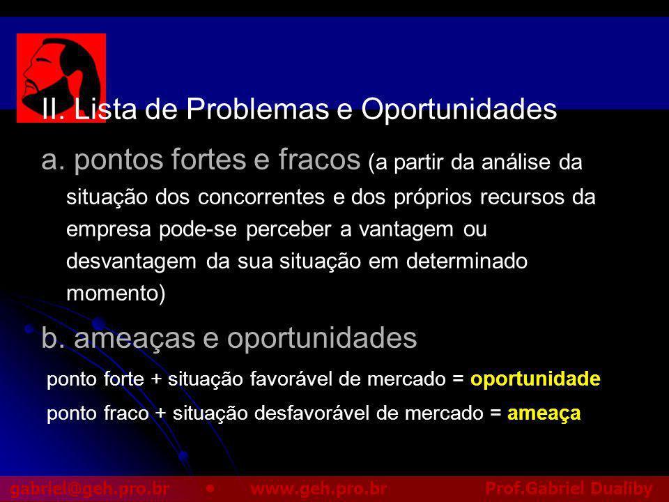 II. Lista de Problemas e Oportunidades