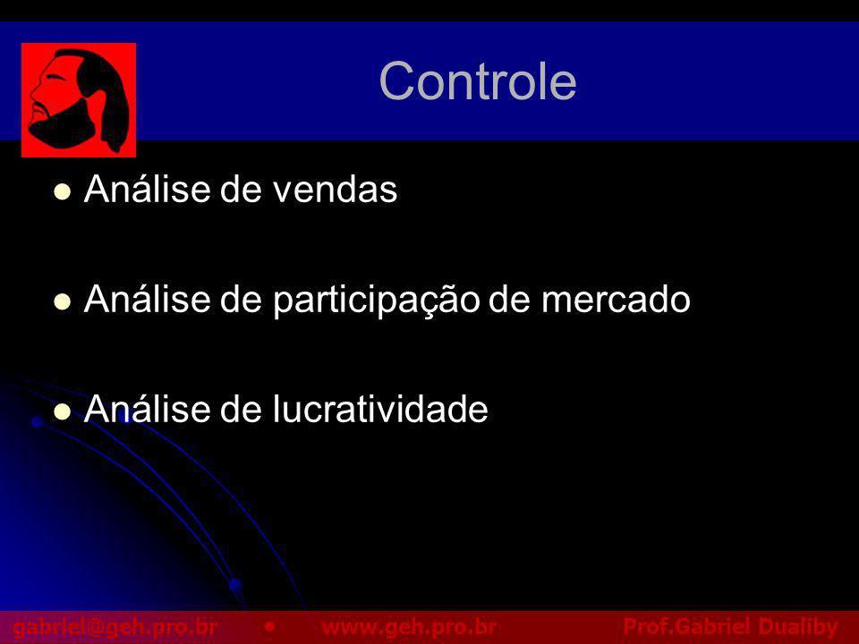 Controle Análise de vendas Análise de participação de mercado