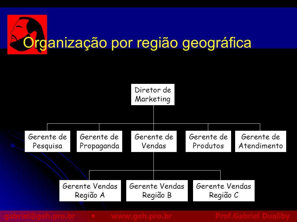 Organização por região geográfica