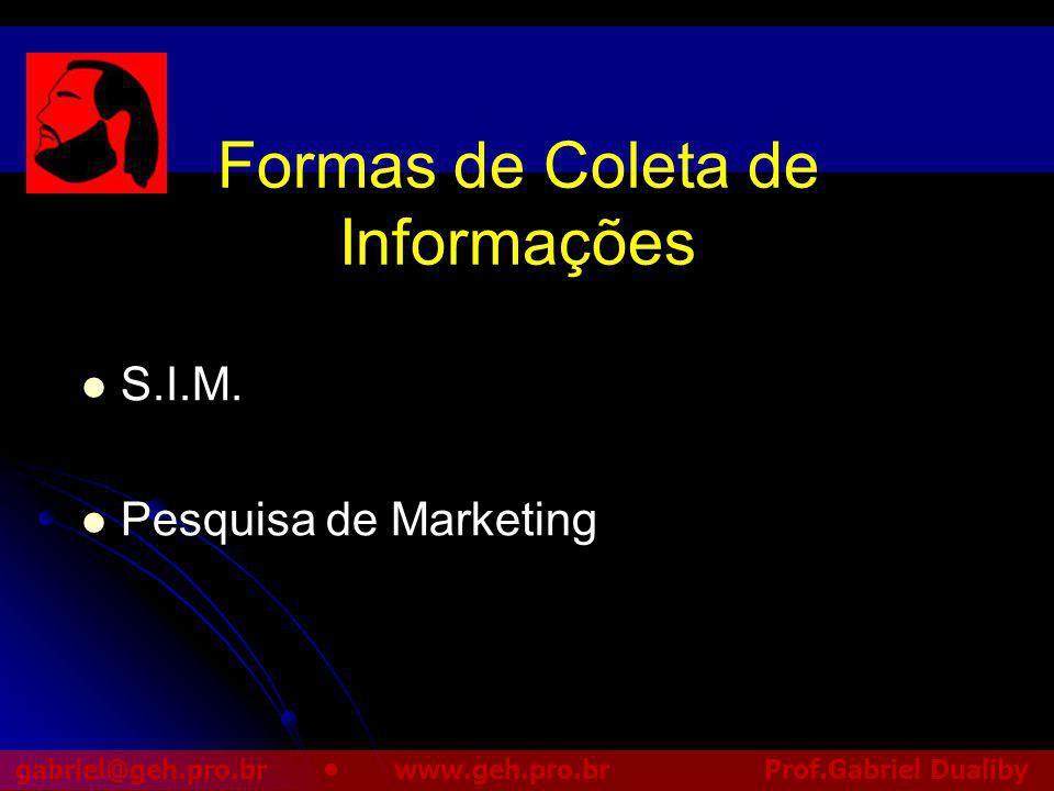 Formas de Coleta de Informações