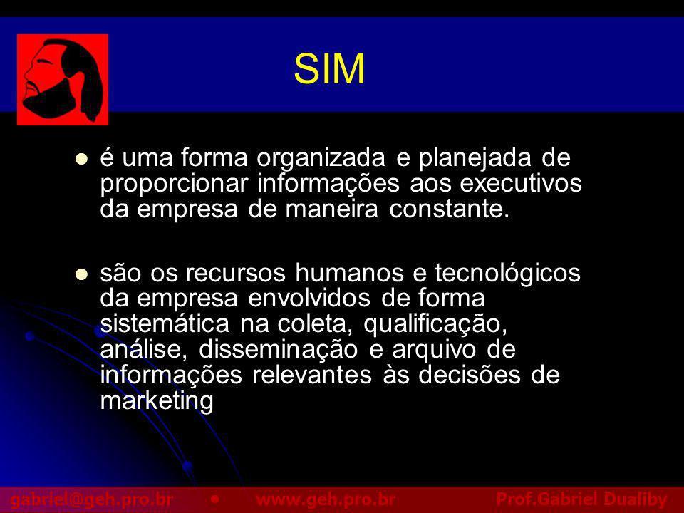 SIM é uma forma organizada e planejada de proporcionar informações aos executivos da empresa de maneira constante.