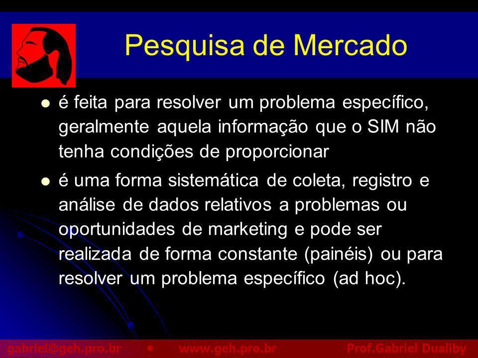 Pesquisa de Mercado é feita para resolver um problema específico, geralmente aquela informação que o SIM não tenha condições de proporcionar.