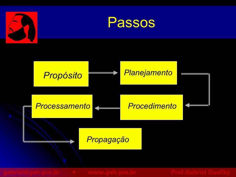 Passos Planejamento Propósito Processamento Procedimento Propagação