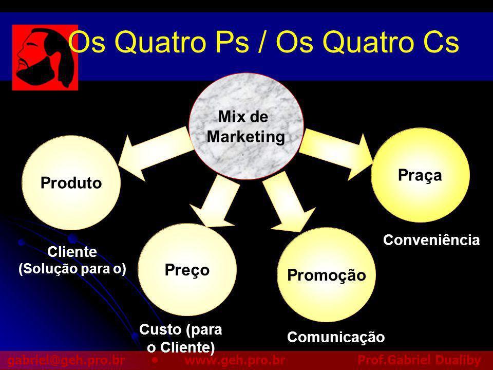 Os Quatro Ps / Os Quatro Cs