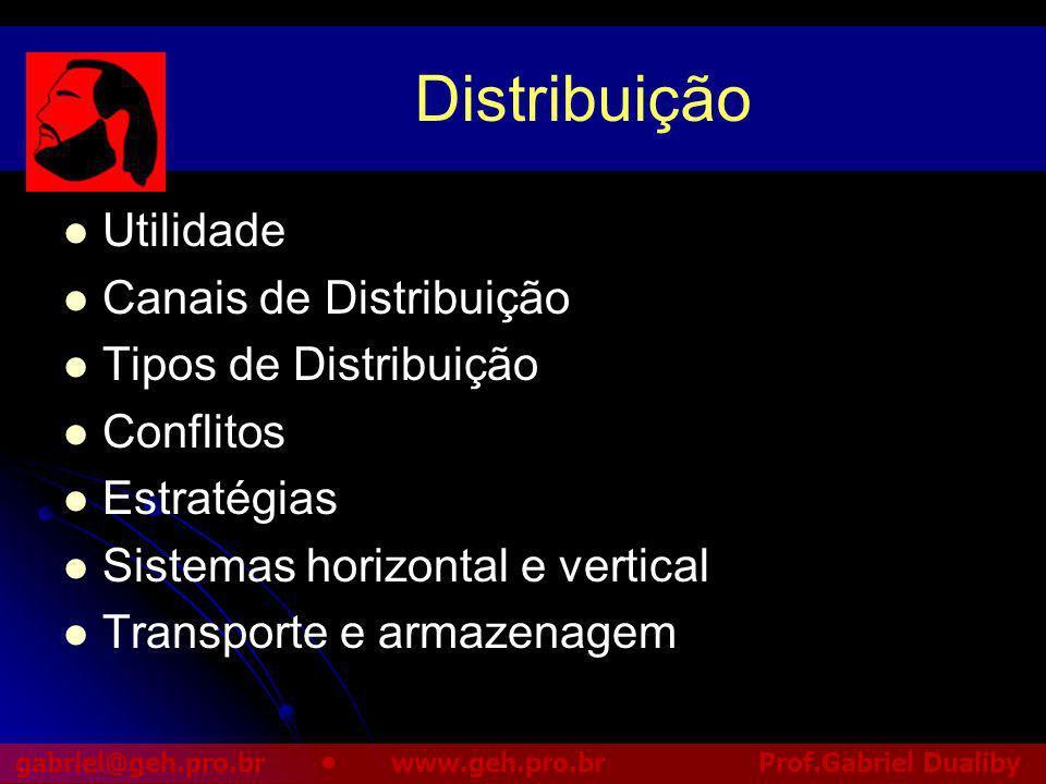 Distribuição Utilidade Canais de Distribuição Tipos de Distribuição