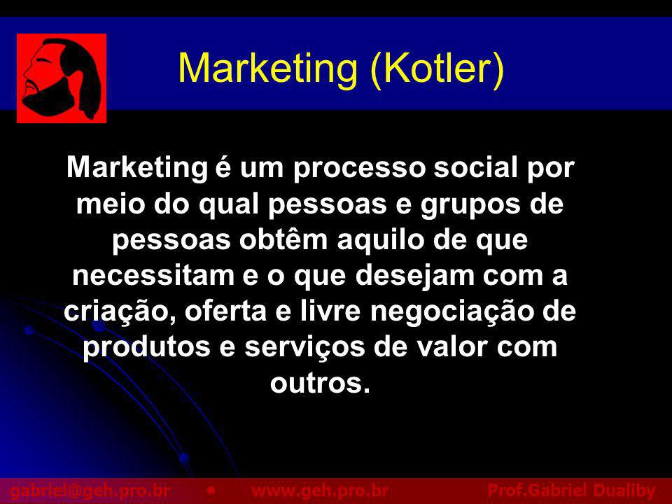 Marketing (Kotler)