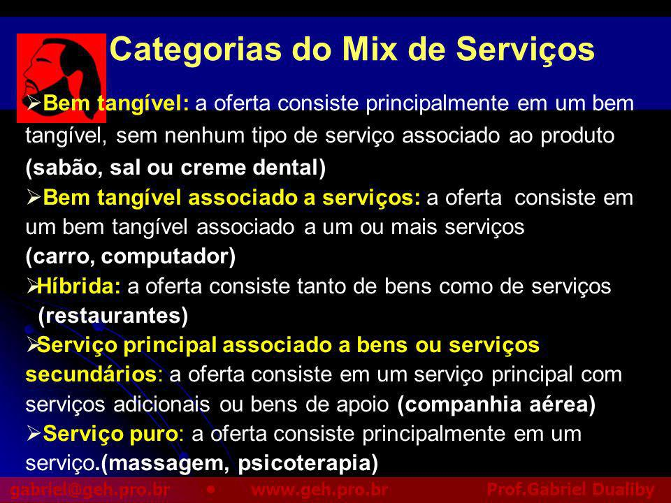 Categorias do Mix de Serviços