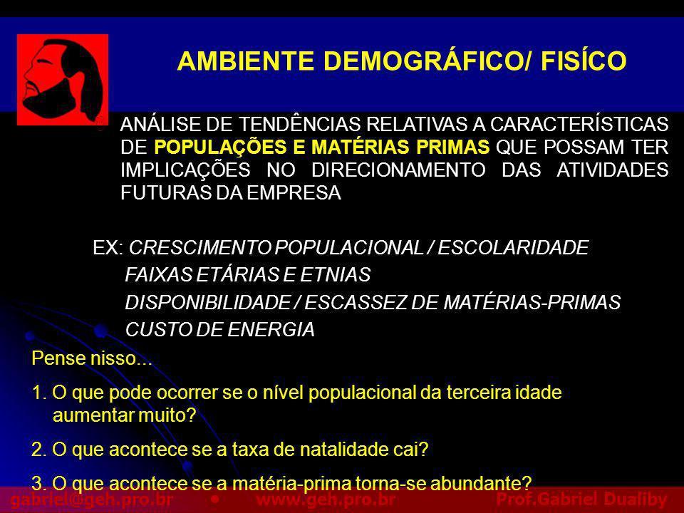 AMBIENTE DEMOGRÁFICO/ FISÍCO