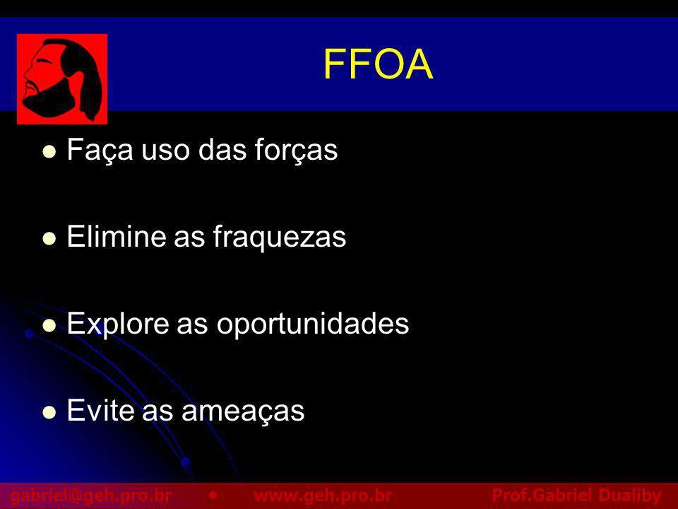 FFOA Faça uso das forças Elimine as fraquezas Explore as oportunidades