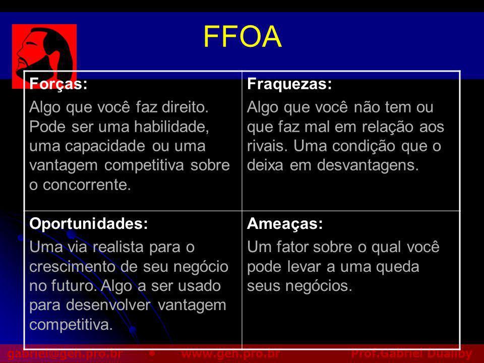FFOA Forças: Algo que você faz direito. Pode ser uma habilidade, uma capacidade ou uma vantagem competitiva sobre o concorrente.