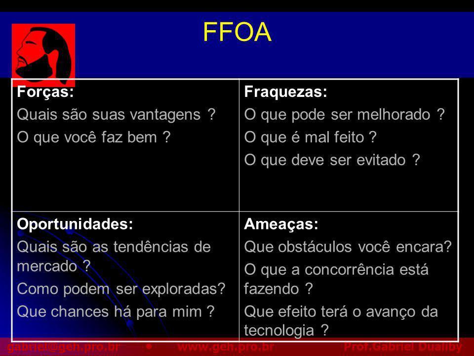 FFOA Forças: Quais são suas vantagens O que você faz bem