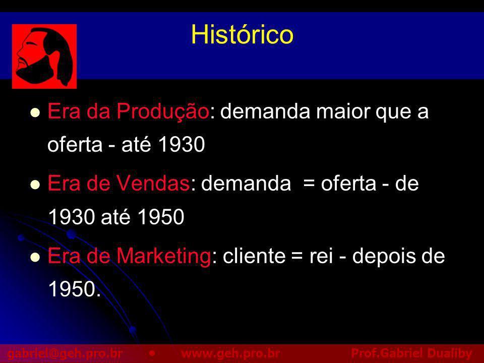 Histórico Era da Produção: demanda maior que a oferta - até 1930