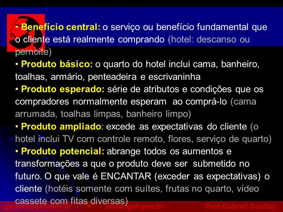 Benefício central: o serviço ou benefício fundamental que o cliente está realmente comprando (hotel: descanso ou pernoite)