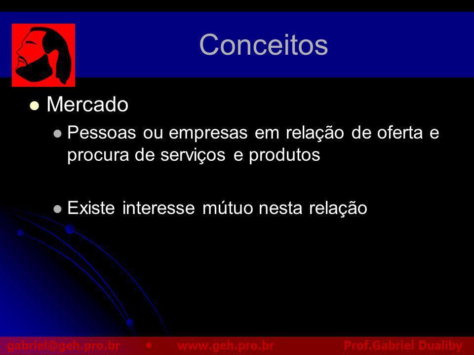 Conceitos Mercado. Pessoas ou empresas em relação de oferta e procura de serviços e produtos.