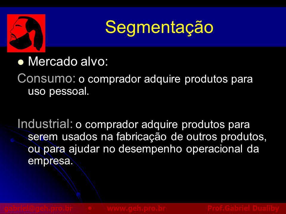 Segmentação Mercado alvo: