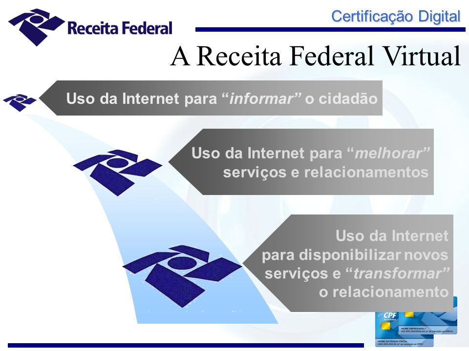 A Receita Federal Virtual