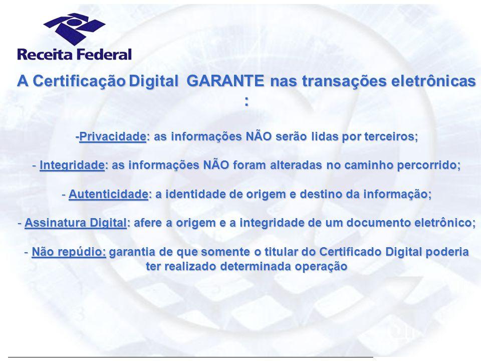 A Certificação Digital GARANTE nas transações eletrônicas :