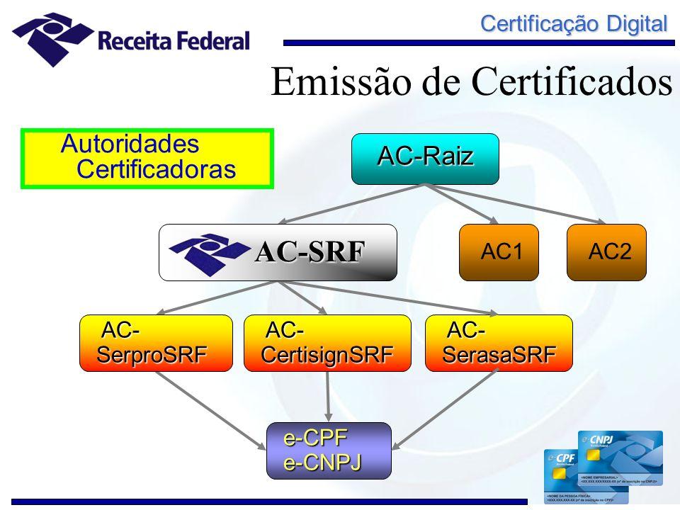 Emissão de Certificados