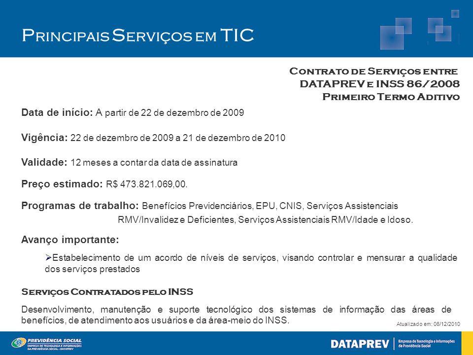 Principais Serviços em TIC