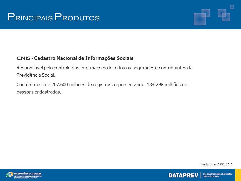 Principais Produtos CNIS - Cadastro Nacional de Informações Sociais