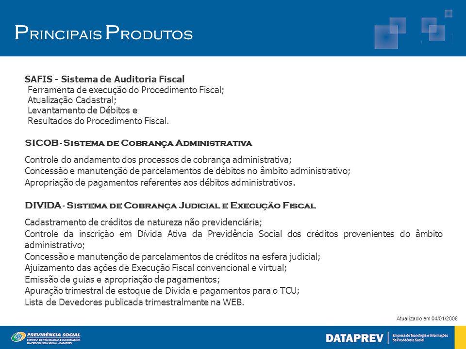 Principais Produtos SAFIS - Sistema de Auditoria Fiscal