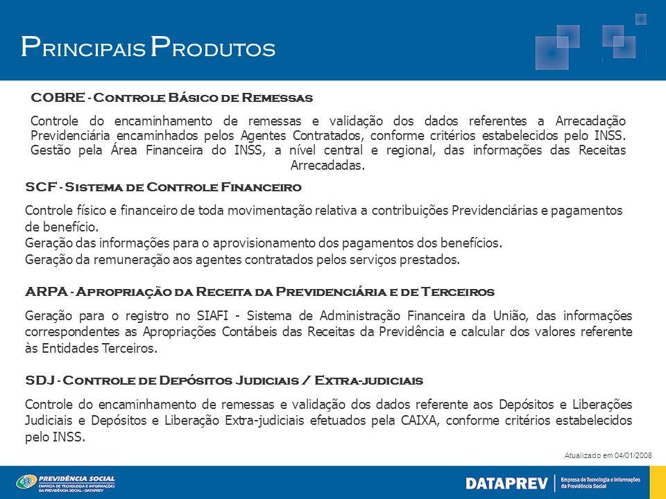 Principais Produtos COBRE - Controle Básico de Remessas