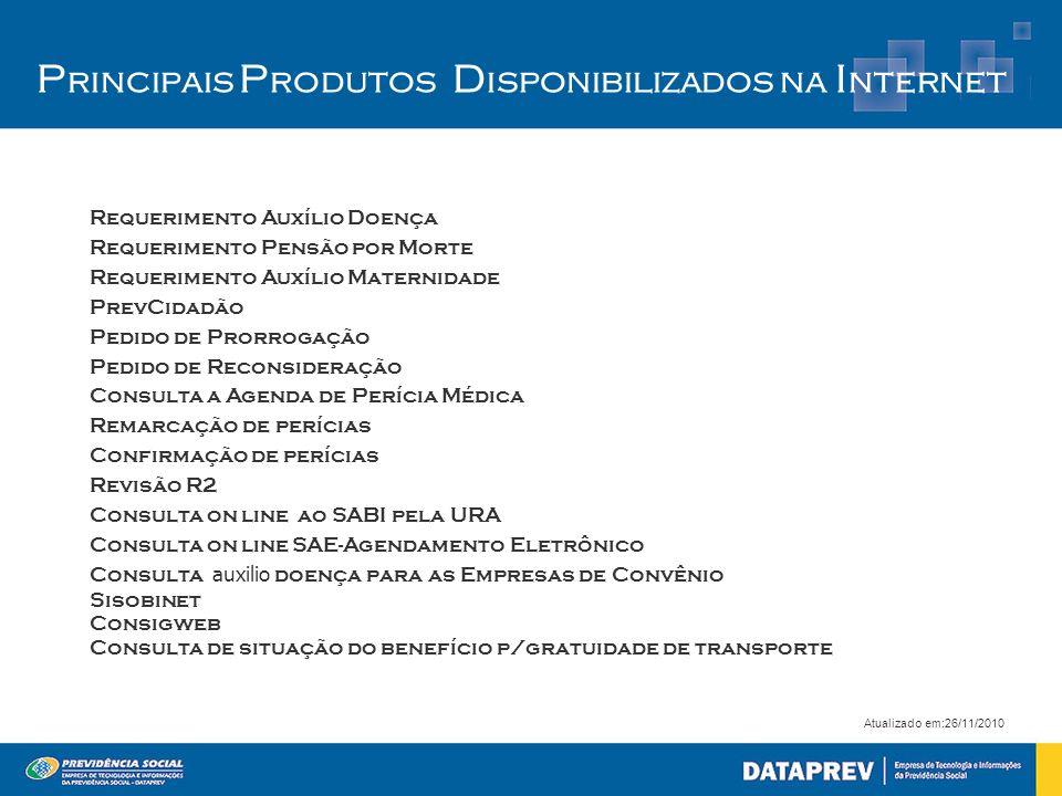 Principais Produtos Disponibilizados na Internet