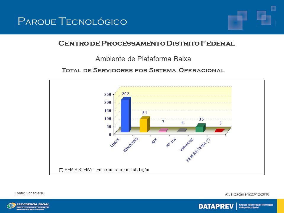 Centro de Processamento Distrito Federal