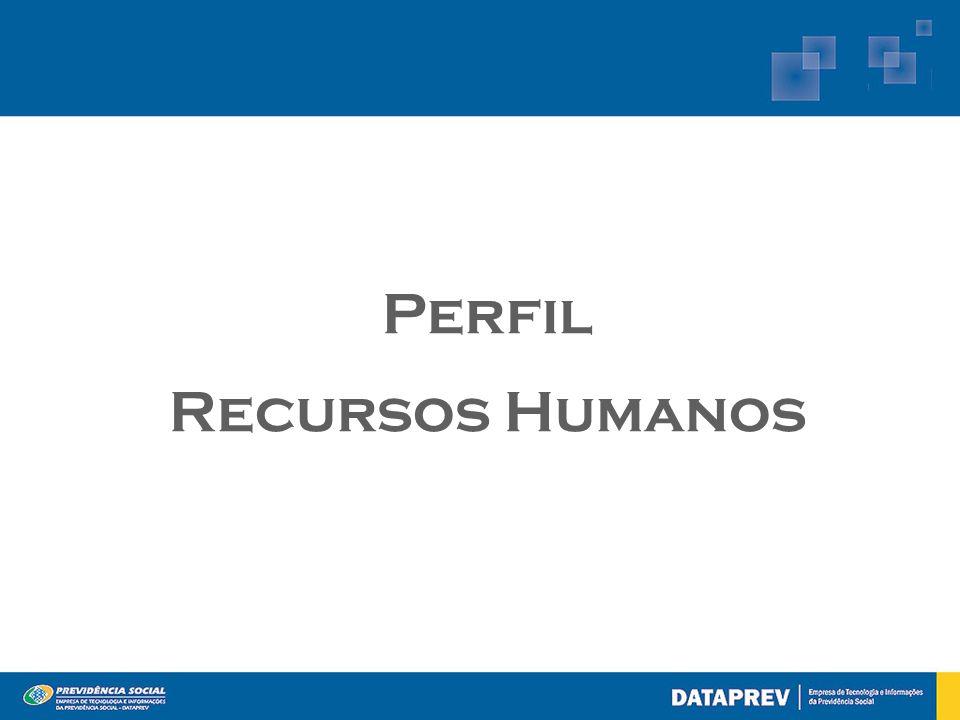 Perfil Recursos Humanos