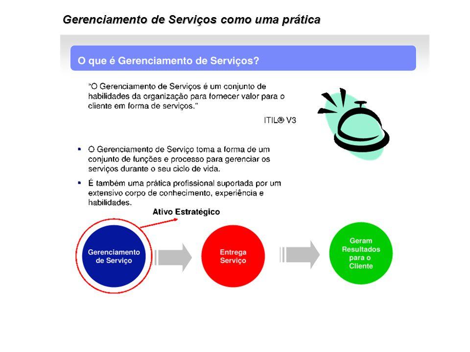 Gerenciamento de Serviços como uma prática