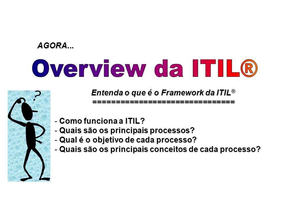 Entenda o que é o Framework da ITIL® ===============================