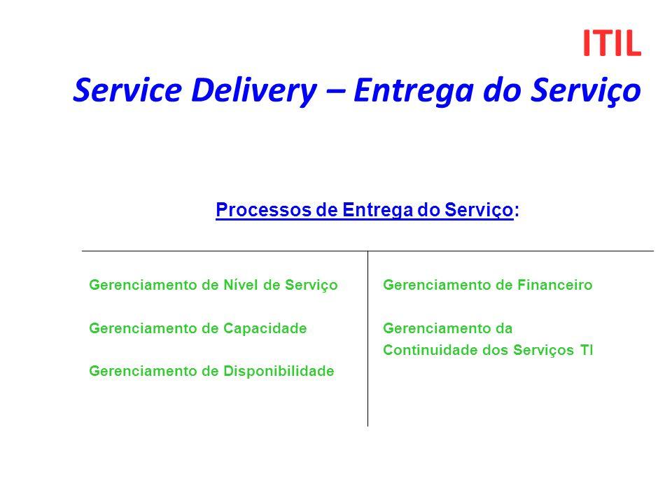 Processos de Entrega do Serviço: