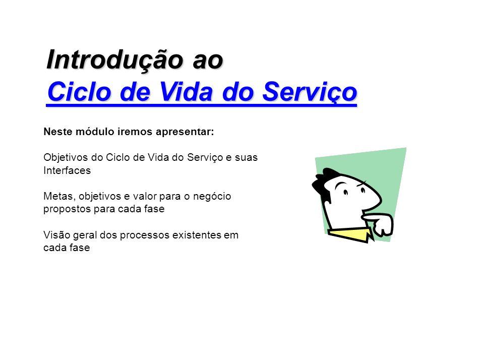 Ciclo de Vida do Serviço