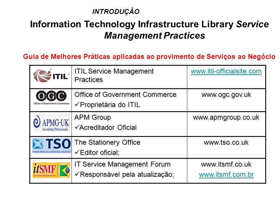 INTRODUÇÃO Information Technology Infrastructure Library Service Management Practices.