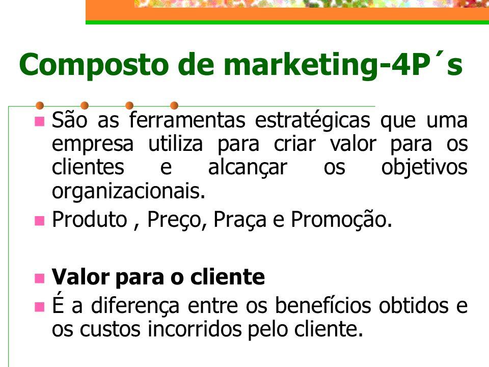 Composto de marketing-4P´s