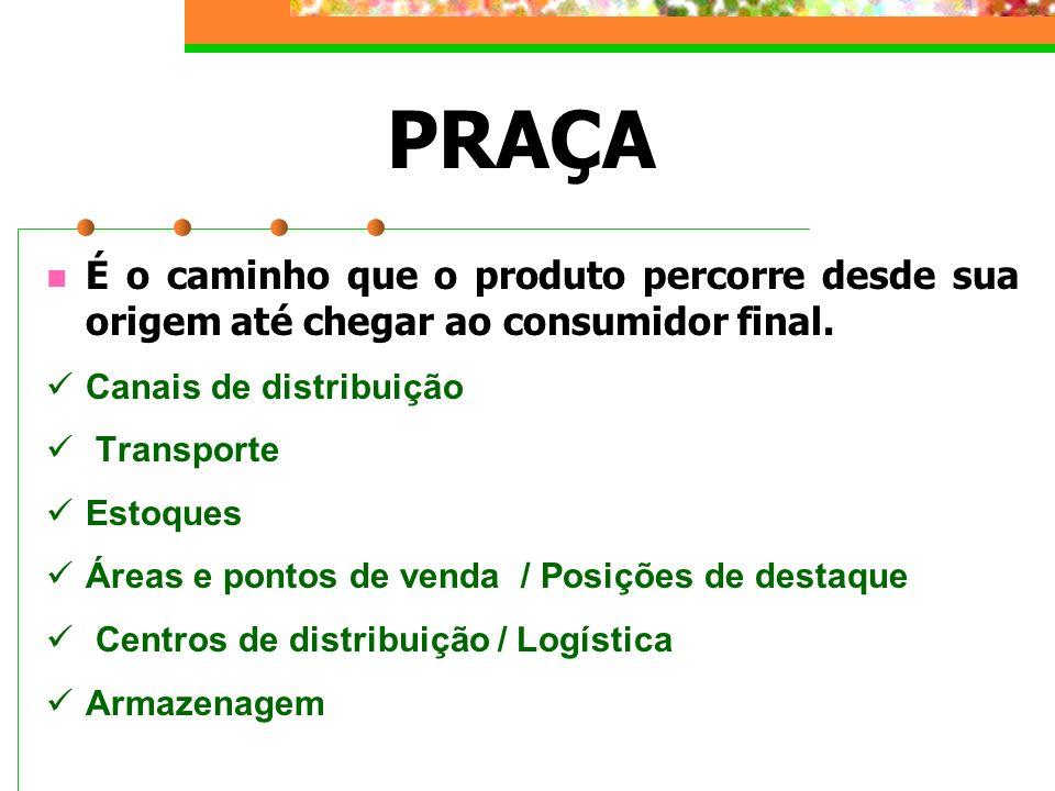 PRAÇA É o caminho que o produto percorre desde sua origem até chegar ao consumidor final. Canais de distribuição.