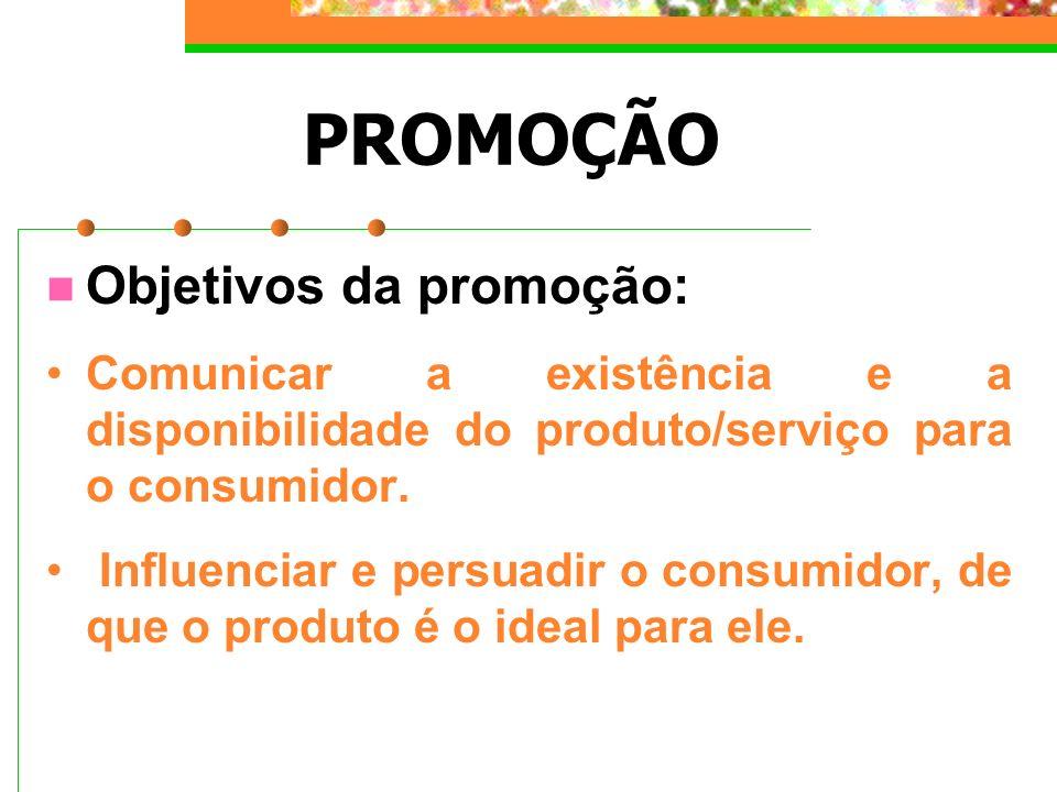 PROMOÇÃO Objetivos da promoção: