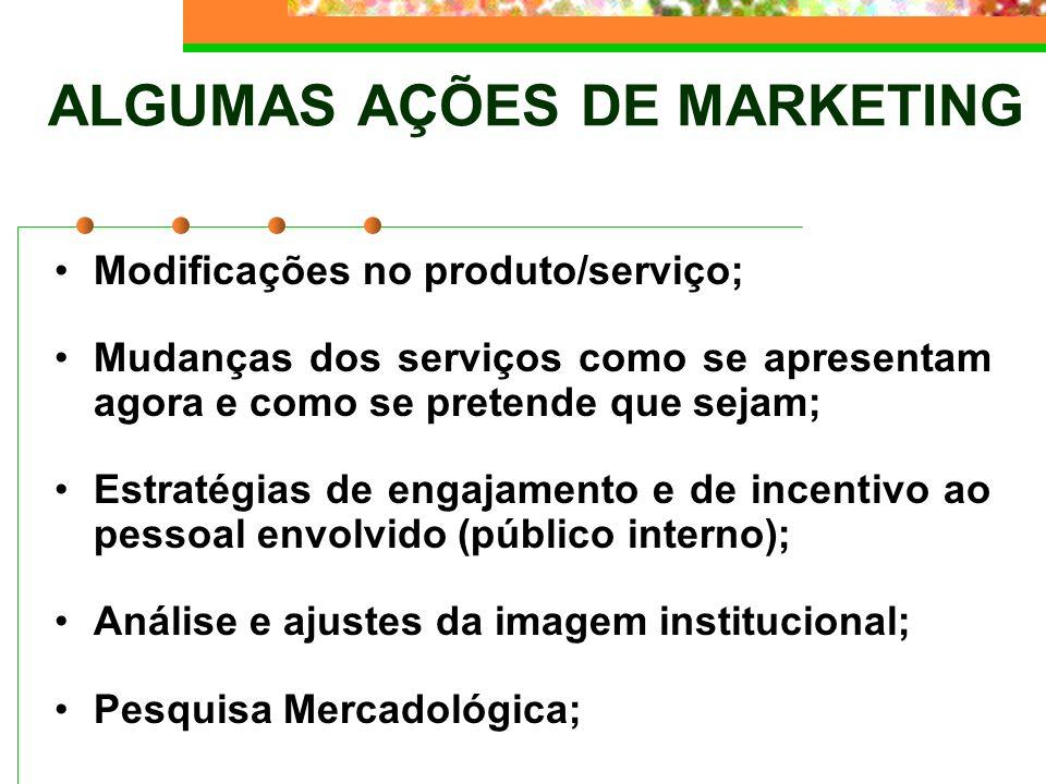 ALGUMAS AÇÕES DE MARKETING