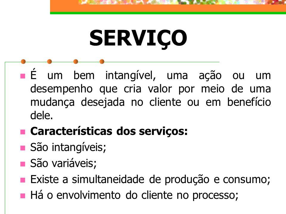 SERVIÇO É um bem intangível, uma ação ou um desempenho que cria valor por meio de uma mudança desejada no cliente ou em benefício dele.