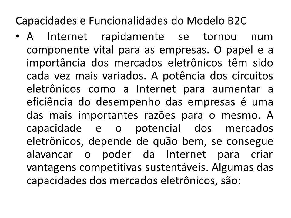 Capacidades e Funcionalidades do Modelo B2C