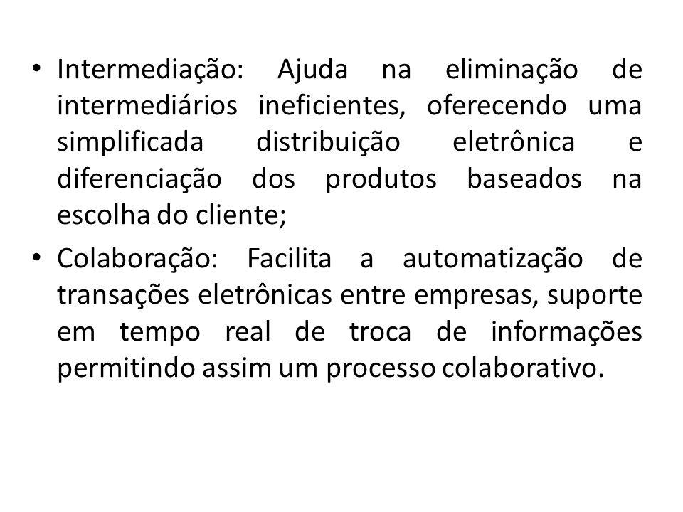 Intermediação: Ajuda na eliminação de intermediários ineficientes, oferecendo uma simplificada distribuição eletrônica e diferenciação dos produtos baseados na escolha do cliente;