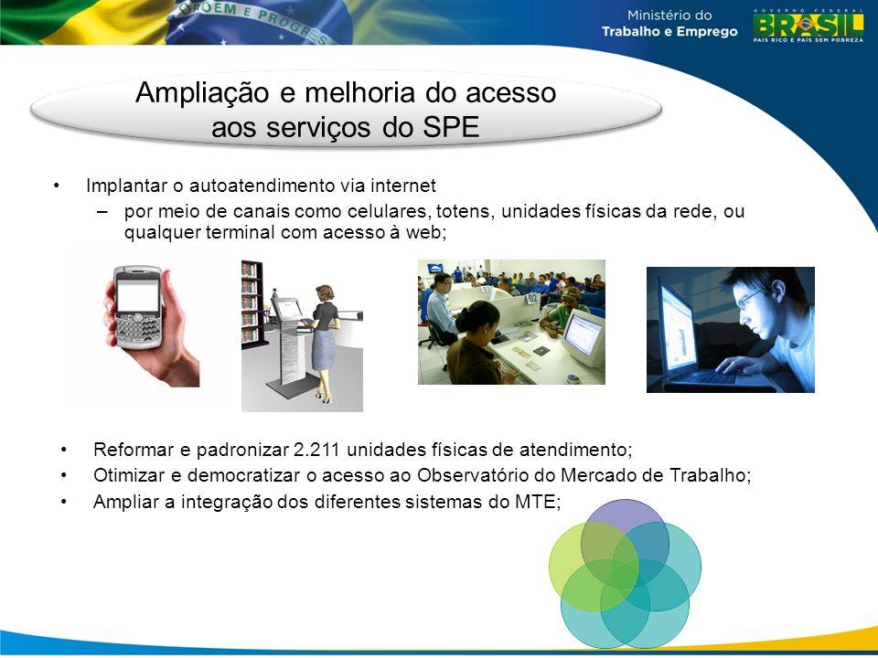 Ampliação e melhoria do acesso aos serviços do SPE