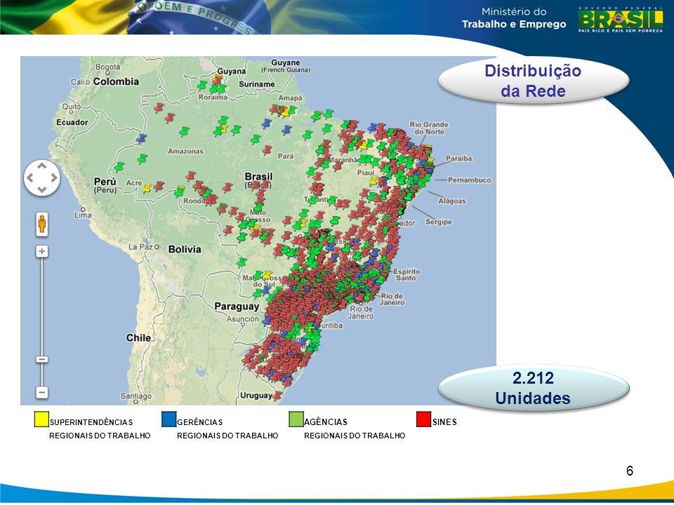 Distribuição da Rede 2.212 Unidades